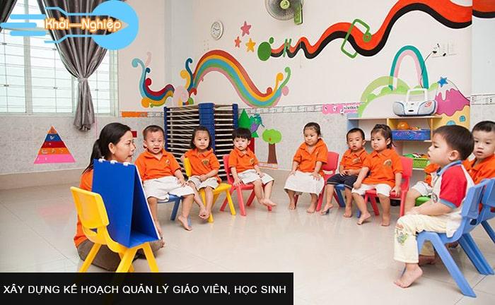 Xây dựng kế hoạch quản lý giáo viên, học sinh